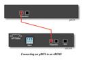 JLCooper gBOX GPI Trigger Box